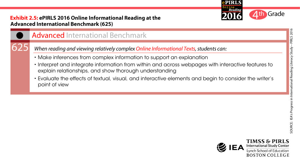 Advanced International Benchmark (625) Description